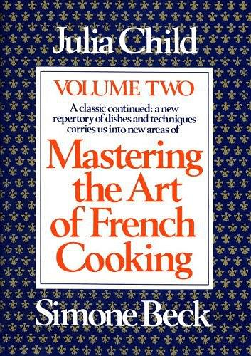 Mastering the Art of…